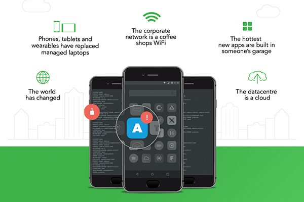 Lookout Security Hub - Infographics 01