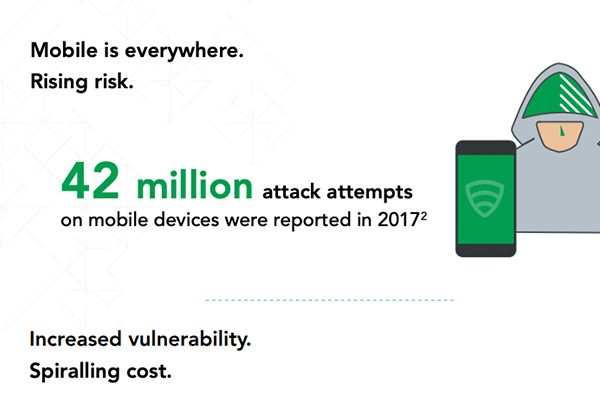 Lookout Security Hub - Infographics 05